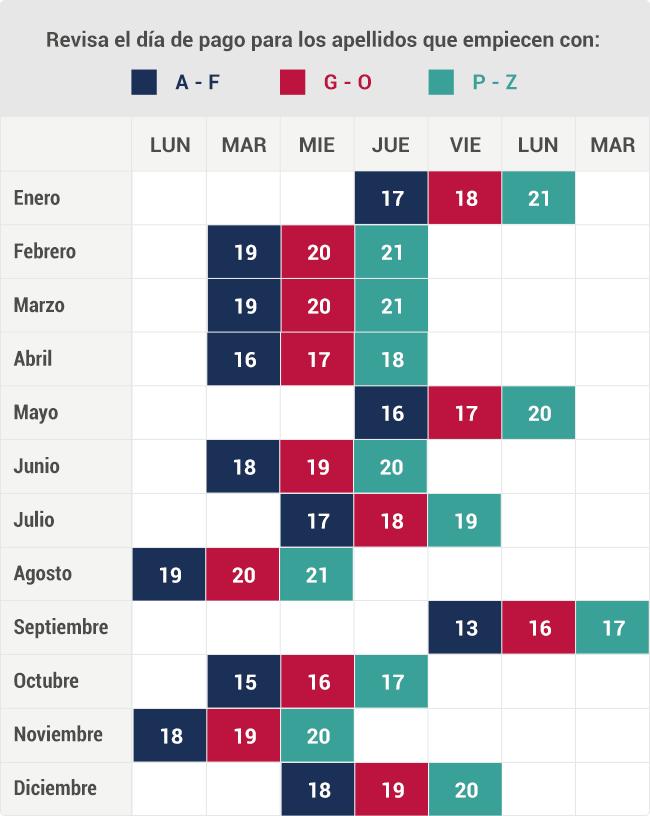 Calendario Julio Del 2000.Fechas De Pagos De Pension Para Jubilados Afp Habitat